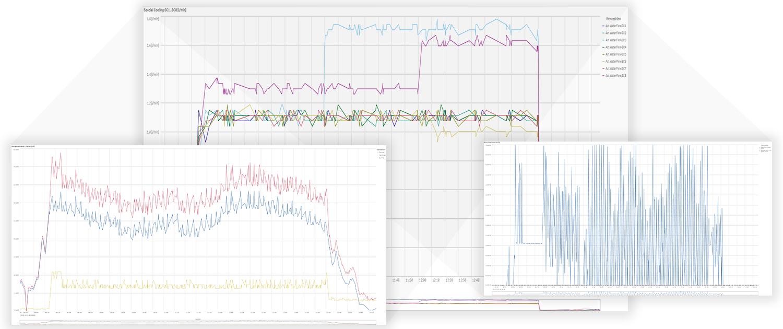 Data evaluation